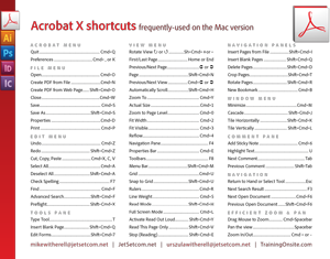 Acrobat X frequently used keyboard shortcuts