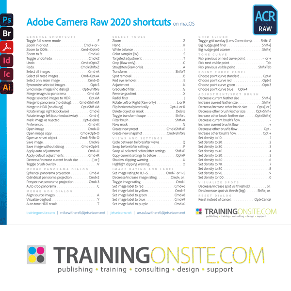Adobe Camera Raw 2020 keyboard shortcuts