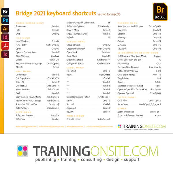 Adobe Bridge 2021 keyboard shortcuts