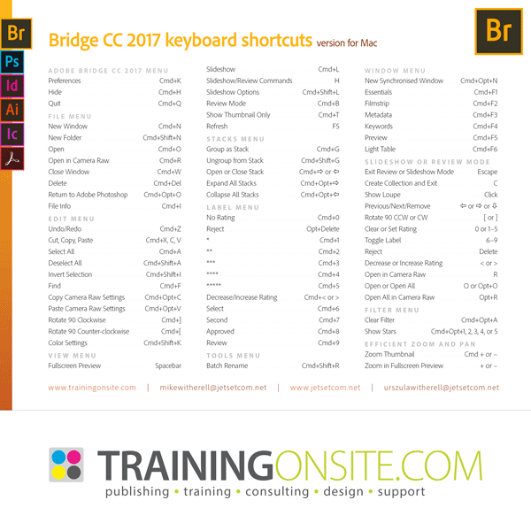Bridge CC 2017 keyboard shortcuts