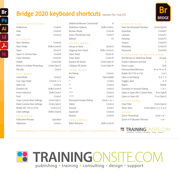 Bridge CC 2020 keyboard shortcuts