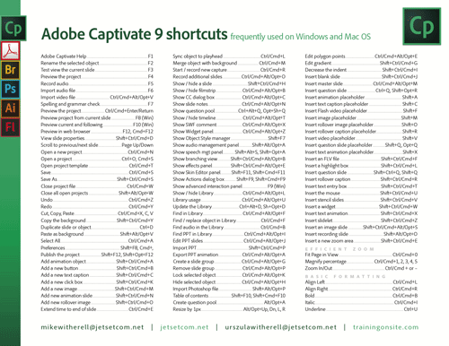 Captivate 9 keyboard shortcuts