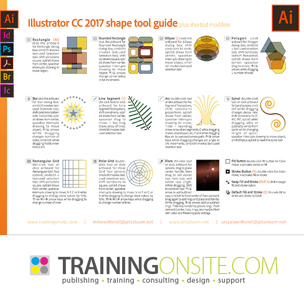 Adobe Illustrator CC 2017 shape tools guide