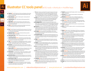 Illustrator CC tools, shortcuts, and modifier keys