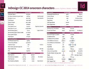 InDesign CC 2014 onscreen characters