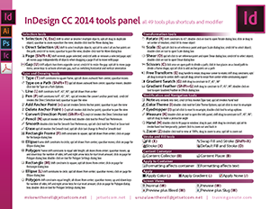 InDesign CC 2014 tools,shortcuts, and modifier keys