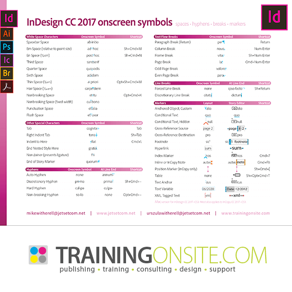 InDesign CC 2017 onscreen symbols