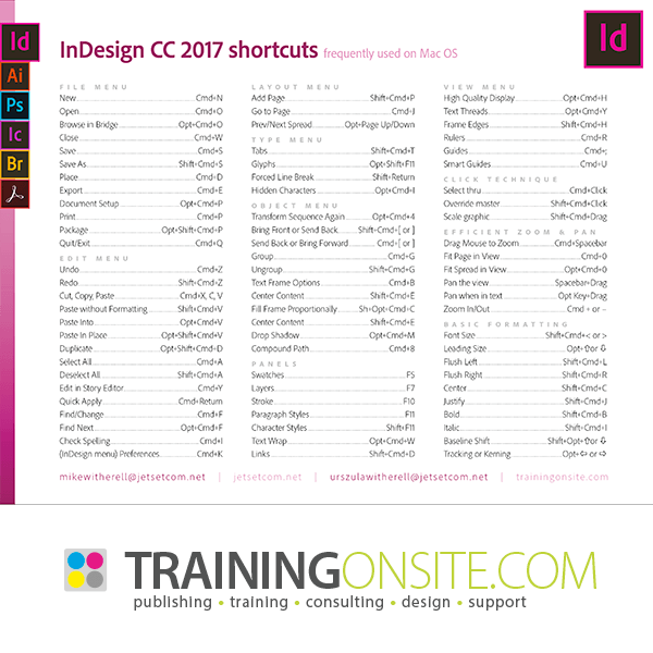 InDesign CC 2017 keyboard shortcuts