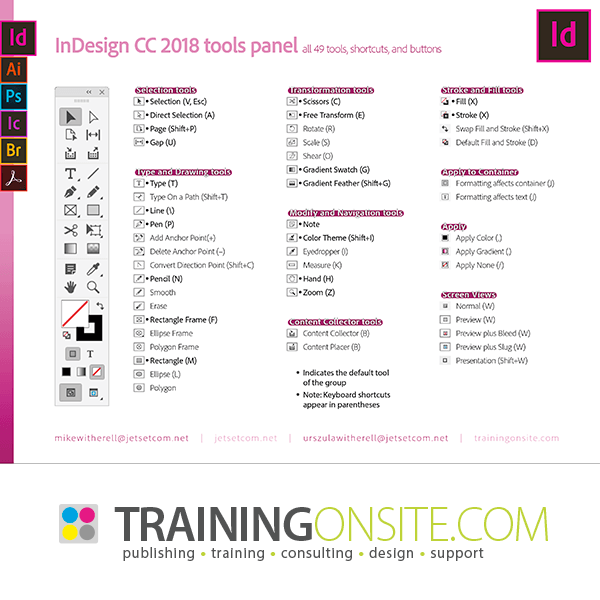 InDesign CC 2018 tools panel