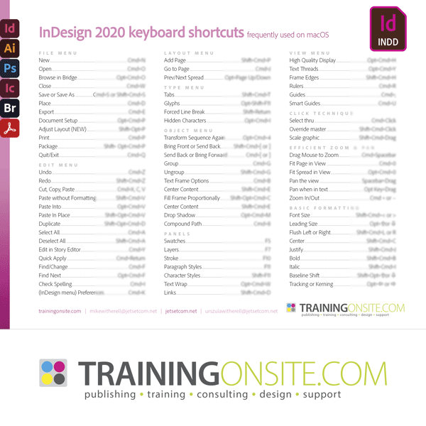InDesign CC 2020 keyboard shortcuts