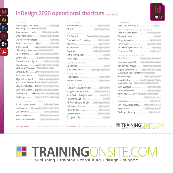 InDesign CC 2020 operational shortcuts