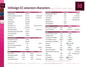 InDesign CC resources - TrainingOnsite com