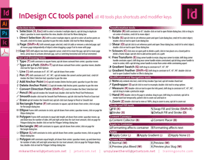 InDesign CC tools, shortcuts, and modifier keys