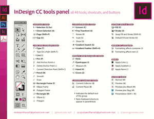 InDesign CC tools panel illustrated
