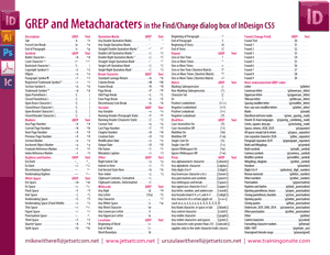 InDesign CS5 GREP and Metacharacters