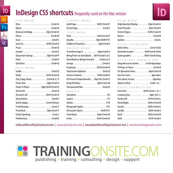 InDesign CS5 common keyboard shortcuts