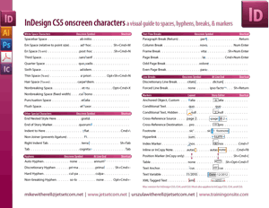 InDesign CS5 onscreen characters