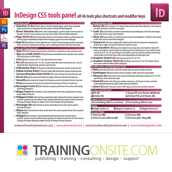 InDesign CS5 and CS5.5 tools, shortcuts, and modifier keys
