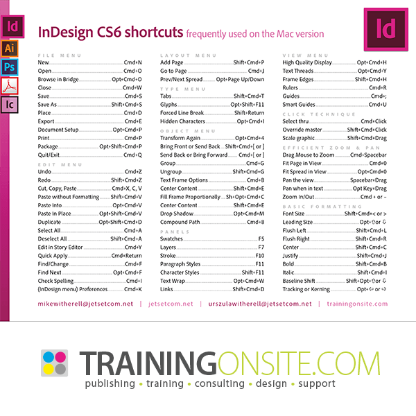 InDesign CS6 keyboard shortcuts