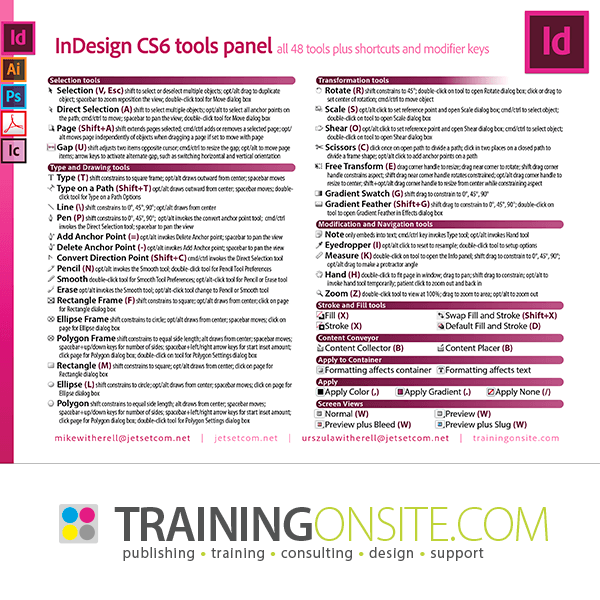 InDesign CS6 tools and shortcuts and modifier keys