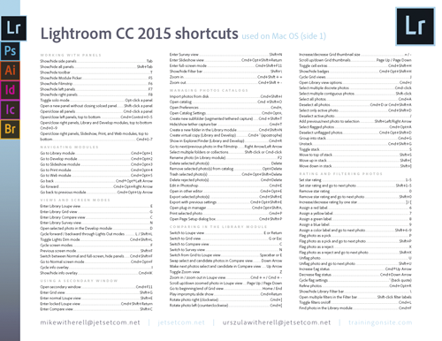 Ligthroom CC 2015 keyboard shortcuts