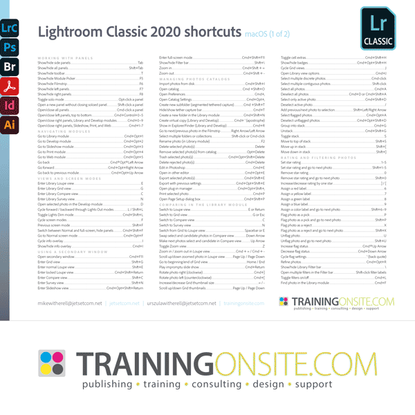 Lightroom CC 2020 keyboard shortcuts