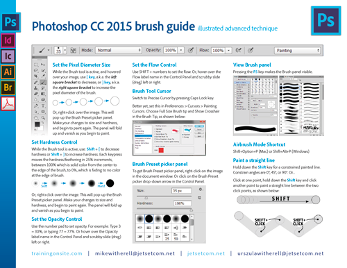 Photoshop CC 2015 brush guide