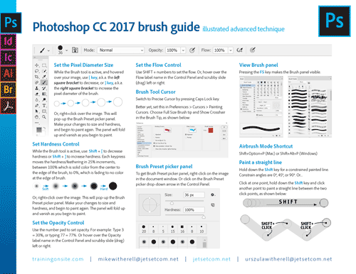 Photoshop CC 2017 brush guide