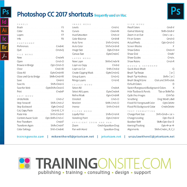 Photoshop CC 2017 keyboard shortcuts