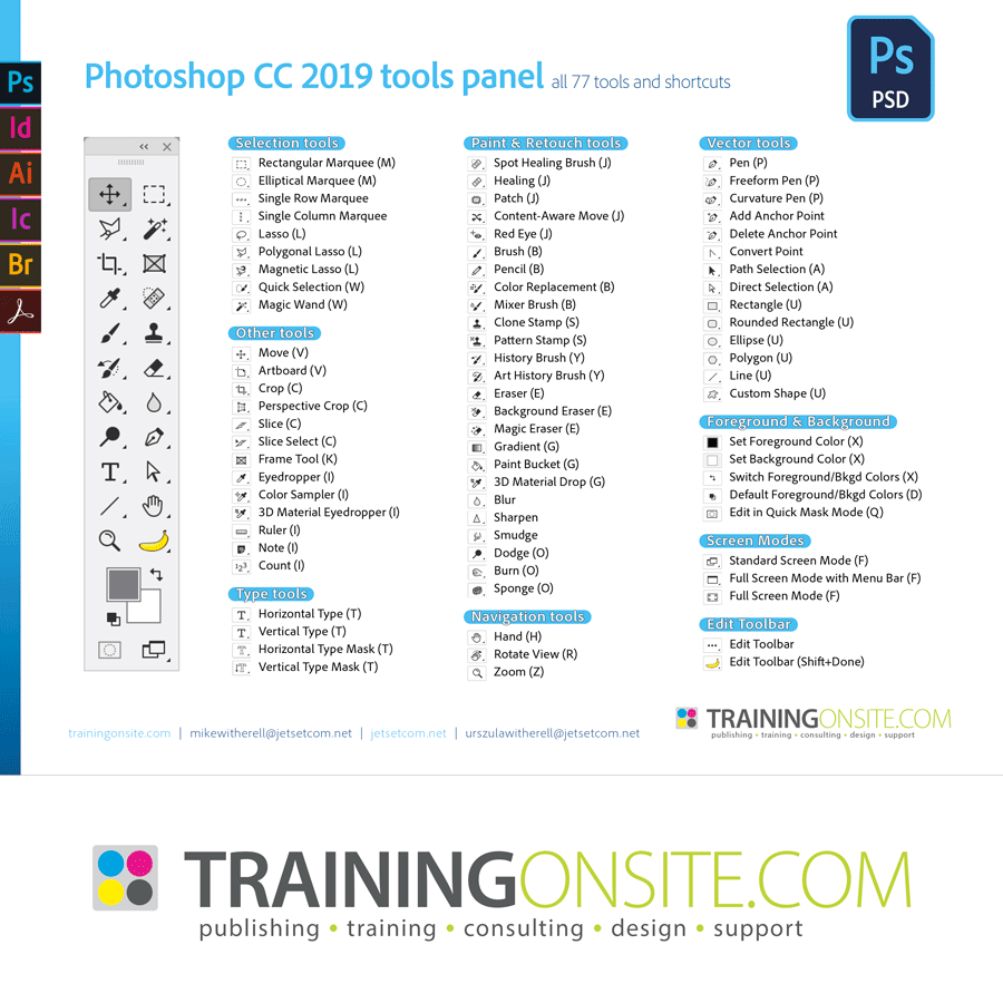 Photoshop CC 2019 resources - TrainingOnsite com