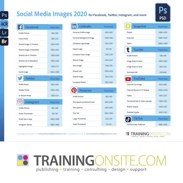 Photoshop CC 2020 Social Media Sizes
