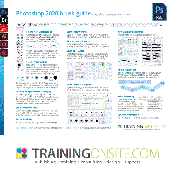 Photoshop CC 2020 brush guide