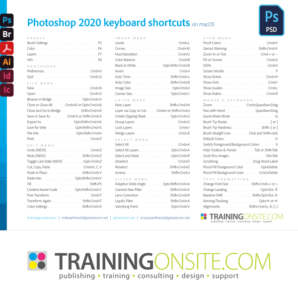 Photoshop CC 2020 keyboard shortcuts