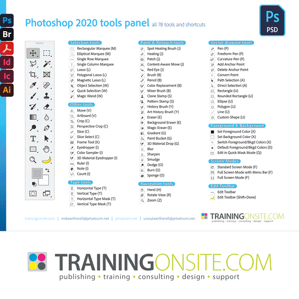 Photoshop CC 2020 tools panel
