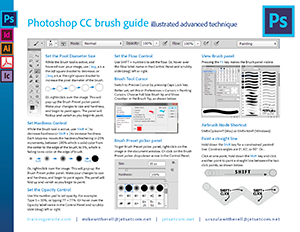 Photoshop CC brush guide handout